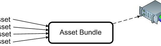 Assetbundles & Caching